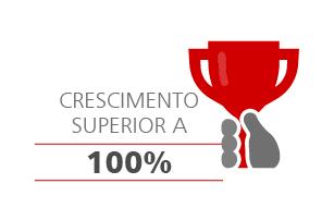AnoGov - Crescimento superior a 100%